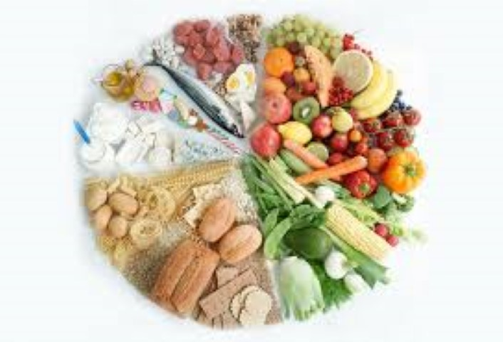 Healthy Diet Contains a Balance Of Food Groups And All The Nutrients Necessary
