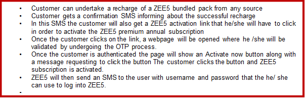 One year ZEE5 premium subscription EXCLUSIVELY for Vi customers with INR 405 Recharge