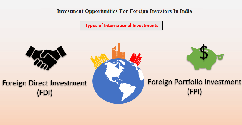Investment Opportunities For Foreign Investors In India – PruVisor Management Consulting
